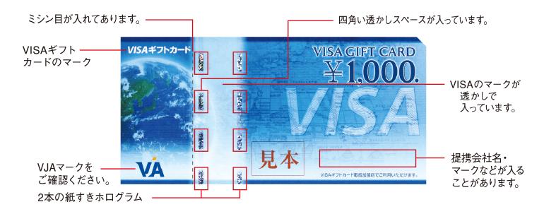 旧券(VISAギフトカード)のチェックポイント イメージ