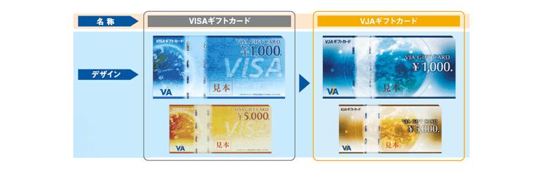 VISAギフトカードの取り扱いについて イメージ